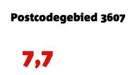 nov 2014: Uitslag AD grote buurtonderzoek